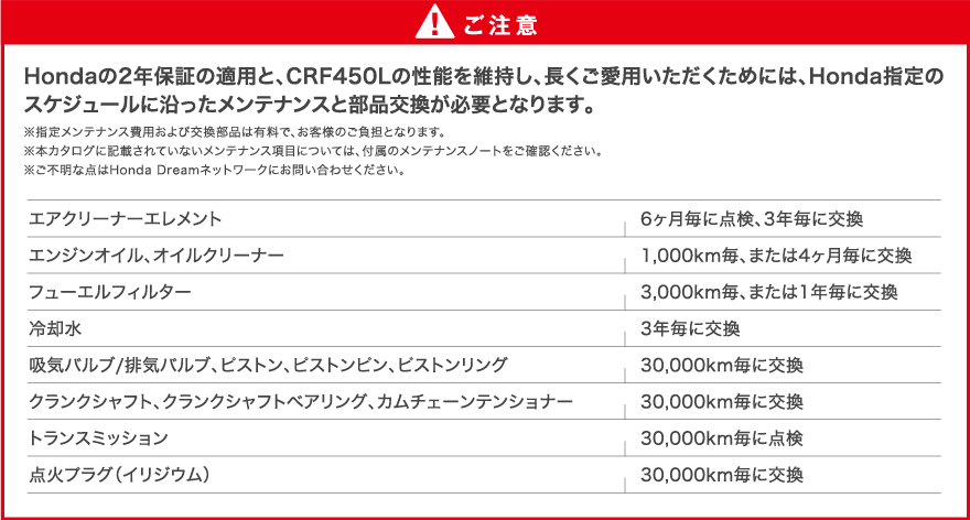 CRF450Lのメンテナンスに関する注意事項