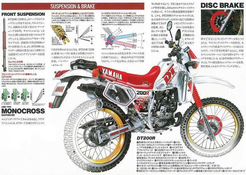 DT200Rの雑誌記事