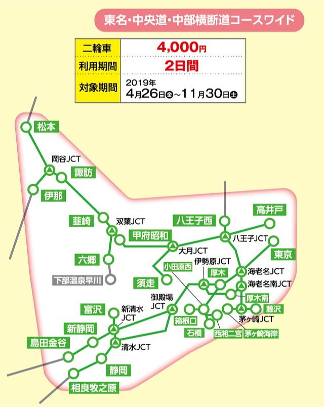 ツーリングプラン「首都圏 東名・中央道・中部横断道コースワイド」プラン